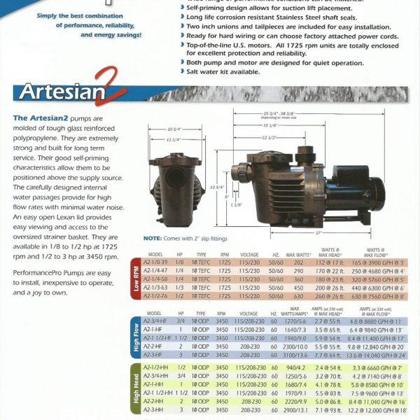 HKF Artesian 2 Pond Waterfall pump Flier